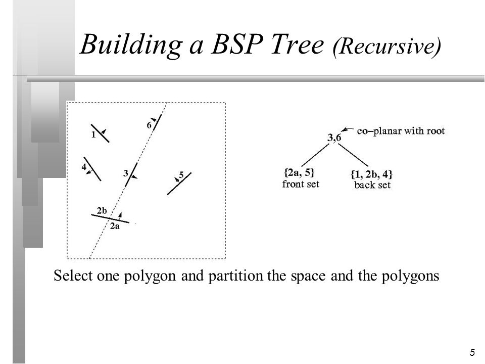 6 Building a BSP Tree (Recursive) Recursively partition each sub-tree until all polygons are used up