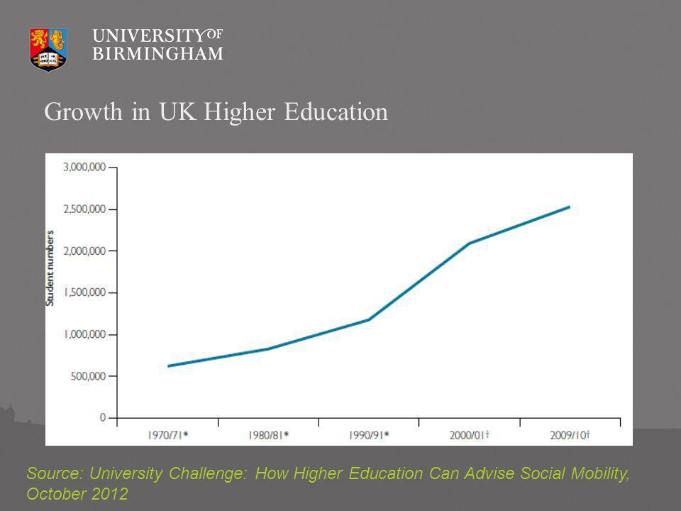 Source: Higher Education Funding Policy: Who Wins and Who Looses?, March 2005 Note: Missing data point for 1989 due to change in data source UK higher education funding and participation, pre 2006 reforms