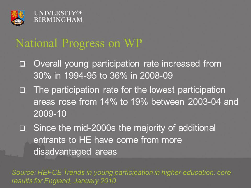 Trends in young participation for England Source: HEFCE Trends in young participation in higher education: core results for England, January 2010