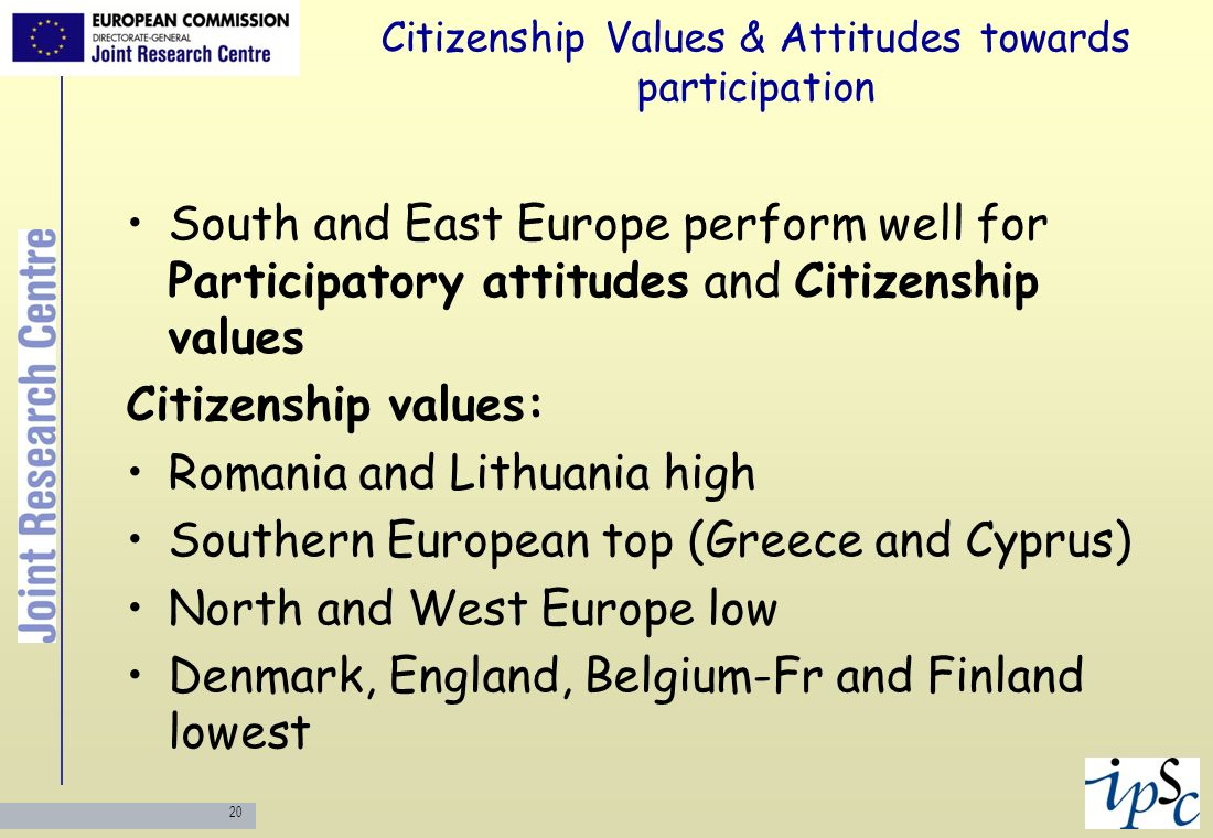21 Citizenship Values & Attitudes towards participation South and East Europe perform well for Participatory attitudes and Citizenship values Participatory attitudes: South & East High: Cyprus, Portugal, Romania, Poland & Slovakia Most North & West Low: Denmark, Sweden & Finland/ Germany, England & Switzerland