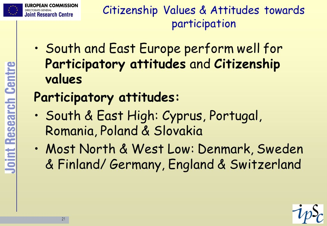 22 Hypothesis Recent & less stable democracies young people value citizenship and the importance of participation more Longer democracies with greater levels of participation by adults young people apathetic
