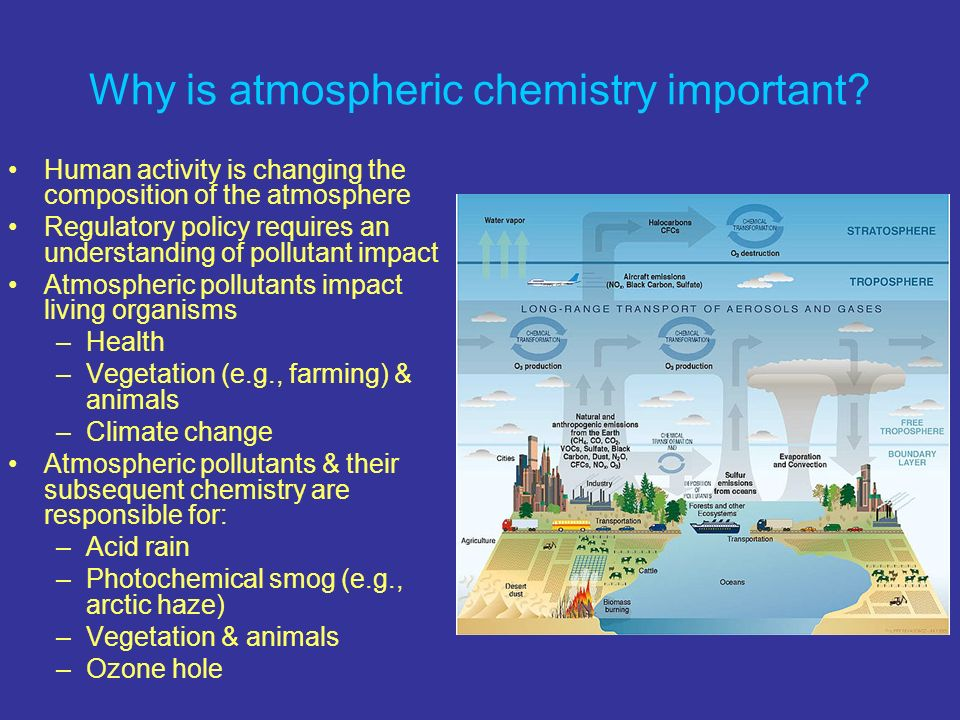 Atmospheric chemistry and Climate Change Atmospheric chemistry plays an important role in radiative forcing processes Source: IPCC 4 th assessment