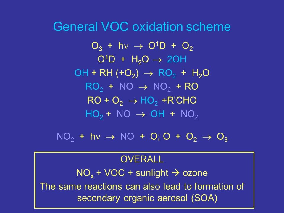 OZONE CONCENTRATIONS vs.