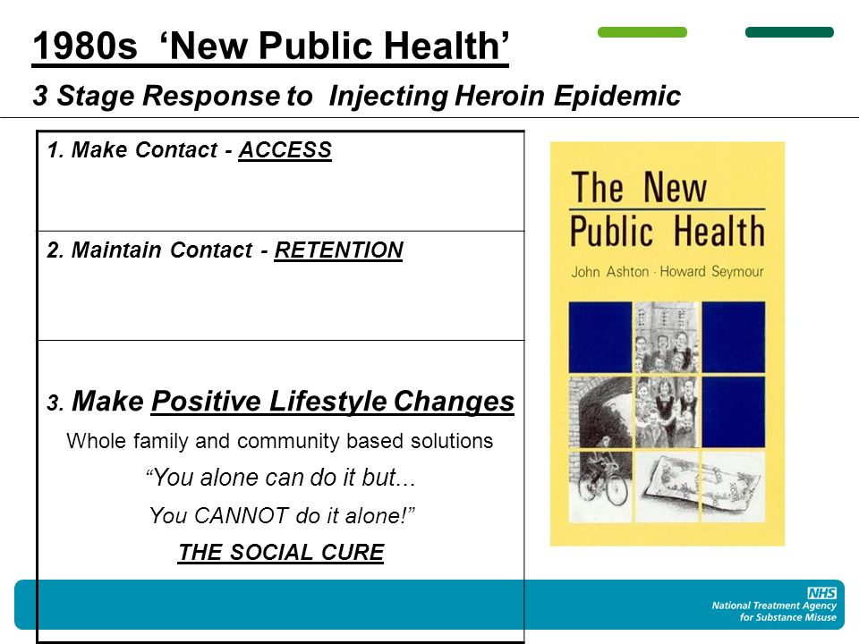 Recovery and Public Health 2012 SANITATION Asset Based Community Development ABCDABCD Edwin Chadwick John Snow John McKnight PUBLIC HEALTH PROBLEMS WITH SOCIAL SOLUTIONS