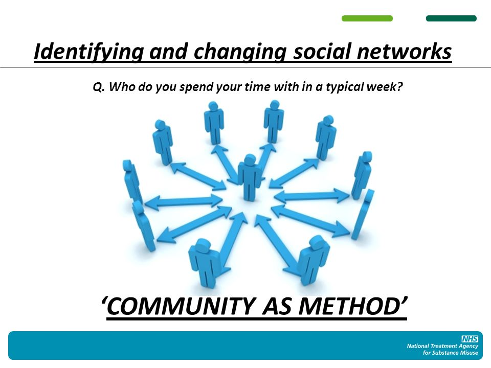 SOCIAL BEHAVIOUR and NETWORK THERAPY