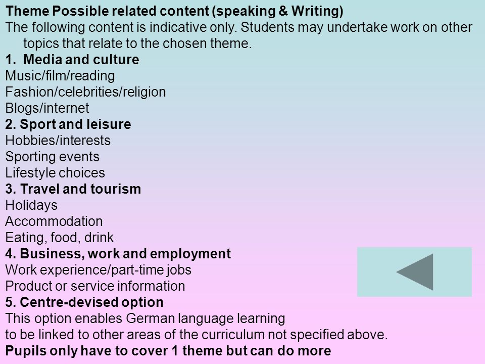 Theme Possible related content (speaking & Writing) The following content is indicative only.