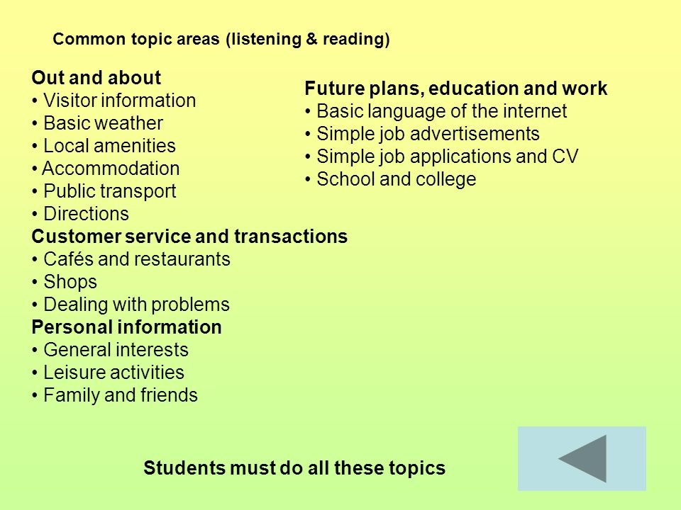 Common topic areas (listening & reading) Out and about Visitor information Basic weather Local amenities Accommodation Public transport Directions Customer service and transactions Cafés and restaurants Shops Dealing with problems Personal information General interests Leisure activities Family and friends Future plans, education and work Basic language of the internet Simple job advertisements Simple job applications and CV School and college Students must do all these topics