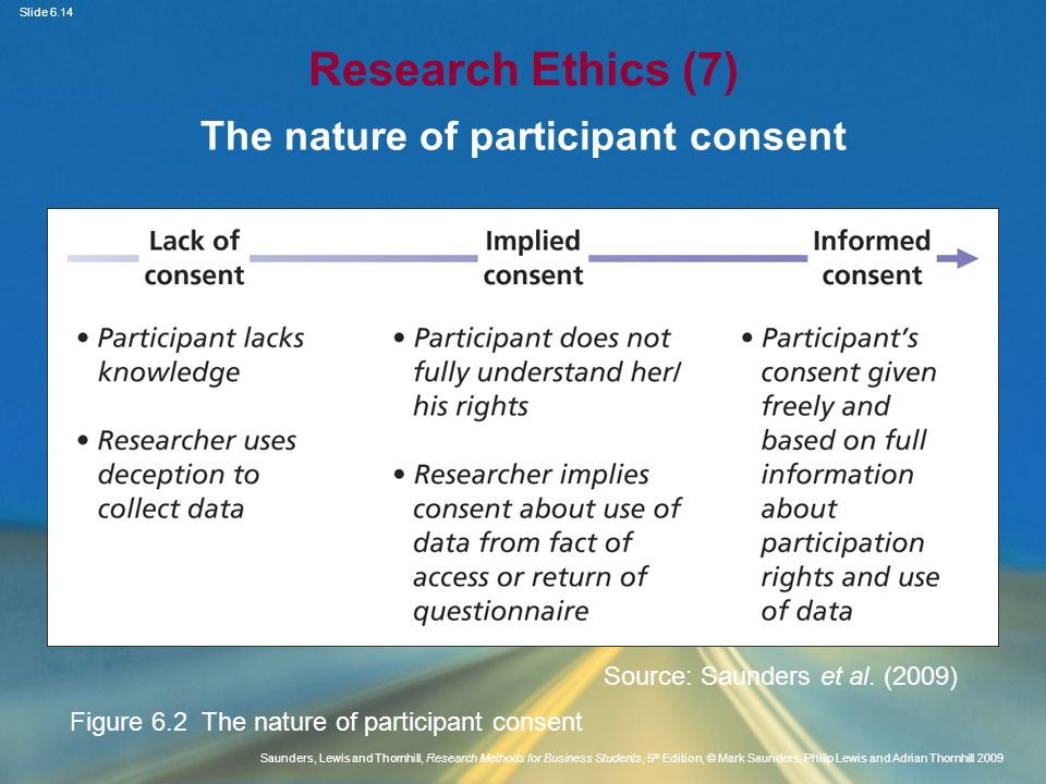 Slide 6.15 Saunders, Lewis and Thornhill, Research Methods for Business Students, 5 th Edition, © Mark Saunders, Philip Lewis and Adrian Thornhill 2009 Research Ethics (8) Issues during data collection General issues applying to techniques Awareness of participants rights Keeping to the project aims Safety of the researcher