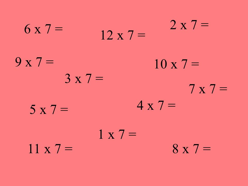 How well do you KNOW your 8 times table .Play the following game Are you ready .