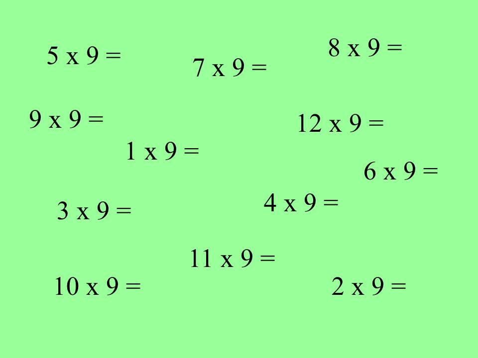 How well do you KNOW your 11 times table .Play the following game Are you ready .
