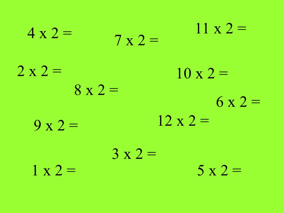 How well do you KNOW your 3 times table .Play the following game Are you ready .