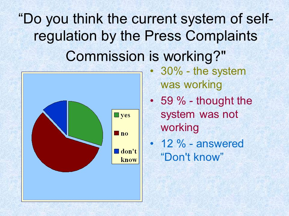 Would you be in favour or against the introduction of a law saving people the right to privacy? 87 % were in favour 10 % were opposed 3 % answered Don t know