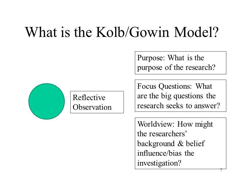 What is the Kolb/Gowin Model.