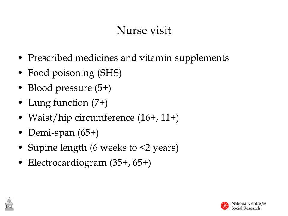 Nurse visit (ctd) Saliva sample (4+) Blood sample: - non-fasting (11+) - fasting (35+, 16+) Urine sample (16+)