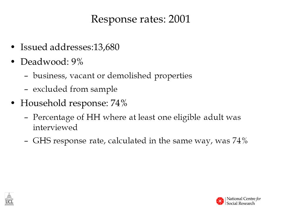 Response rates: 2001 Response at different stages (adults) – % of eligible of interviewed –Interviewed89%100% –Height83% 93% –Weight80% 90% –Nurse visit71% 80% –Blood pressure 70% 78% –Saliva sample69% 77% –Blood sample54% 60%