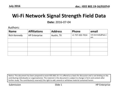 Wi-Fi Network Signal Strength Field Data