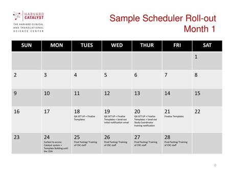 Sample Scheduler Roll-out Month 1