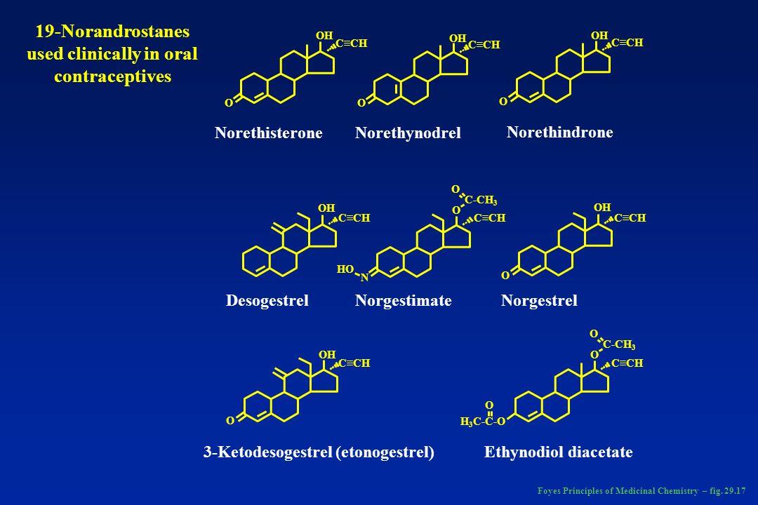 Estrógenos Síntese de DNA e RNA hepático, Enzimas hepáticas Enzimas séricas formadas no fígado Proteínas plasmáticas