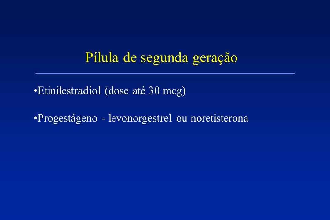 Pílula de Terceira Geração Etinilestradiol (20-30 mcg) Progestágeno - desogestrel, gestodeno ou norgestimato