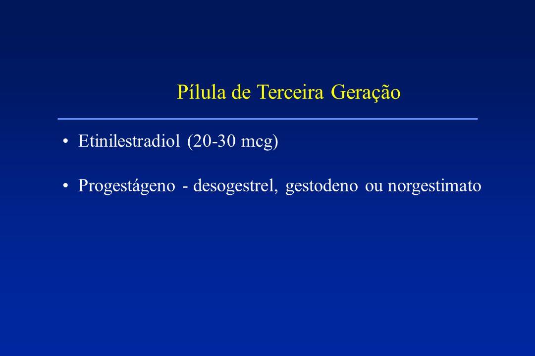 ETINILESTRADIOL + GESTODENO etinilestradiol 15 mcg + gestodeno 60 mcgetinilestradiol 20 mcg + gestodeno 75 mcgetinilestradiol 30 mcg + gestodeno75 mcg MINESSE MIRELLE DIMINUT FEMIANE GINESSE HARMONET MICROPIL R21 TÂMISA 20 CICLO 21 GESTINOL 28 GYNERA MINULET TÂMISA 30 ETINILESTRADIOL + DESOGESTREL etinilestradiol 20 mcg + desogestrel 150 mcgetinilestradiol 30 mcg + desogestrel 150 mcg) FEMINA MERCILON MINIAN PRIMERA MICRODIOL ETINILESTRADIOL+DROSPERINONA etinilestradiol 20 mcg + drosperinona 3 mgetinilestradiol 30 mcg + drosperinona 3 mg Yaz YASMIN ETINILESTRADIOL+CLORMADINONA etinilestradiol 30 mcg + clormadinona 2mg BELARA ETINILESTRADIOL E OUTROS etinilestradiol 30 mcg + levonorgestrel 150 mcgetinilestradiol 20 mcg + levonorgestrel 150 mcg Comp.