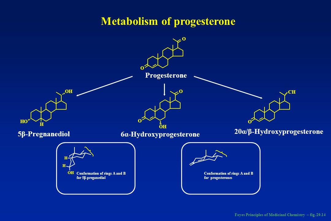 OH HO OH O HO H O OH HO OH H H O O O O Testosterone Epi-testosteroneAndrosterone Estradiol 6α-Hydroxytestostenore 5α-Dihydrotestosterone etiocholanolone O OH H H H O Conformation of rings A and B for 5α-dihydrotestosterone Conformation of rings A and B for testosterone Conformation of rings A and B for etiocholanolone Metabolism of testosterone Foyes Principles of Medicinal Chemistry – fig.