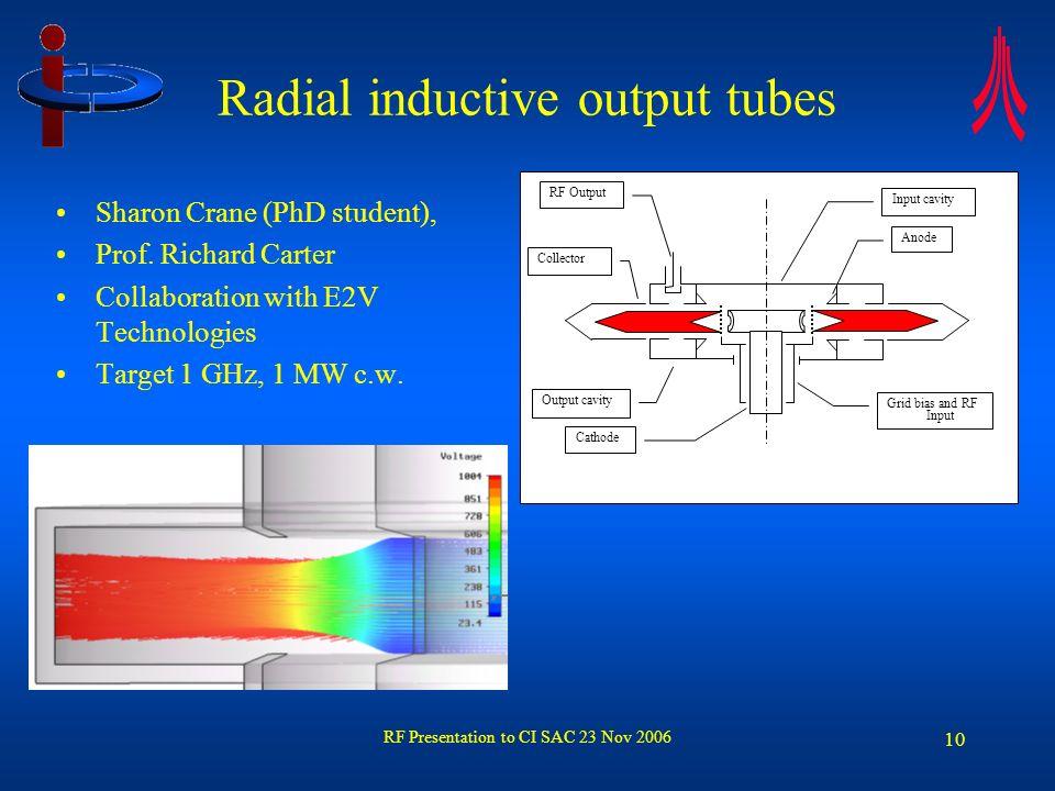 RF Presentation to CI SAC 23 Nov 2006 11 Multiple beam klystron for CLIC Chris Lingwood (PhD student), Prof.