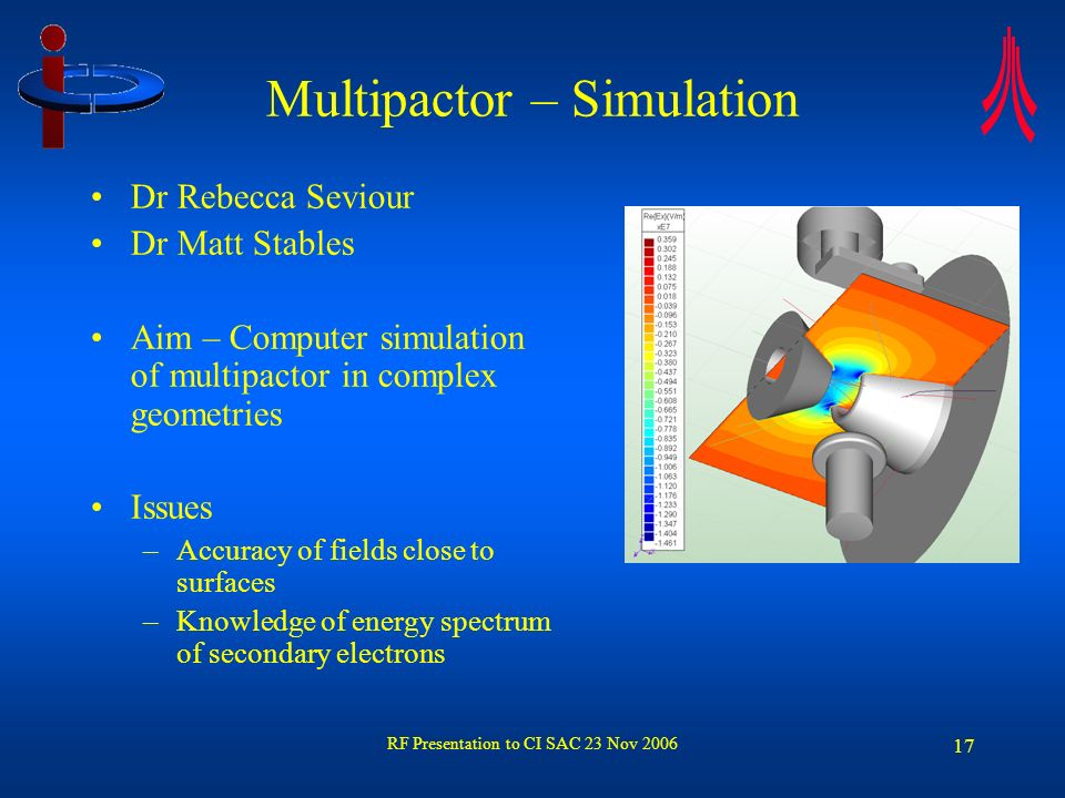 RF Presentation to CI SAC 23 Nov 2006 18 Multipactor – Secondary Electron Emission Measurements Dr Richard Jenkins Prof Richard Carter Re-commissioning of Auger spectrometer
