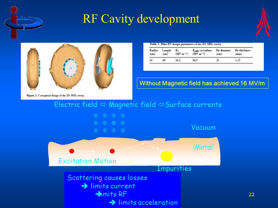 RF Presentation to CI SAC 23 Nov 2006 23 We propose to conduct a systematic review of each stage of manufacture.