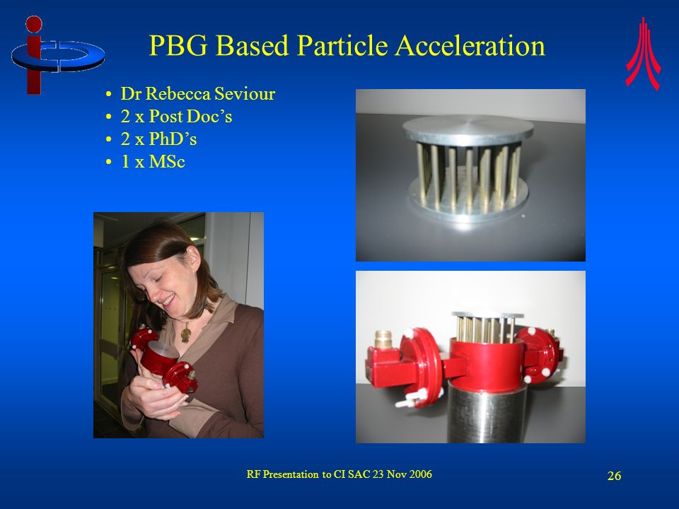 RF Presentation to CI SAC 23 Nov 2006 27 RF Creation Particle Acceleration Slow-wave structures Inverse Cherenkov Acceleration Quasi-Crystals/Metamaterials PBG Based Particle Acceleration