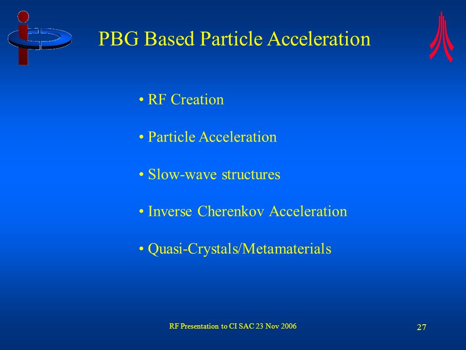 RF Presentation to CI SAC 23 Nov 2006 28 Selected Publications Carter RG., Accuracy of microwave cavity perturbation measurements, IEEE Transactions on Microwave Theory & Techniques, vol.49, no.5, pp.918-23.