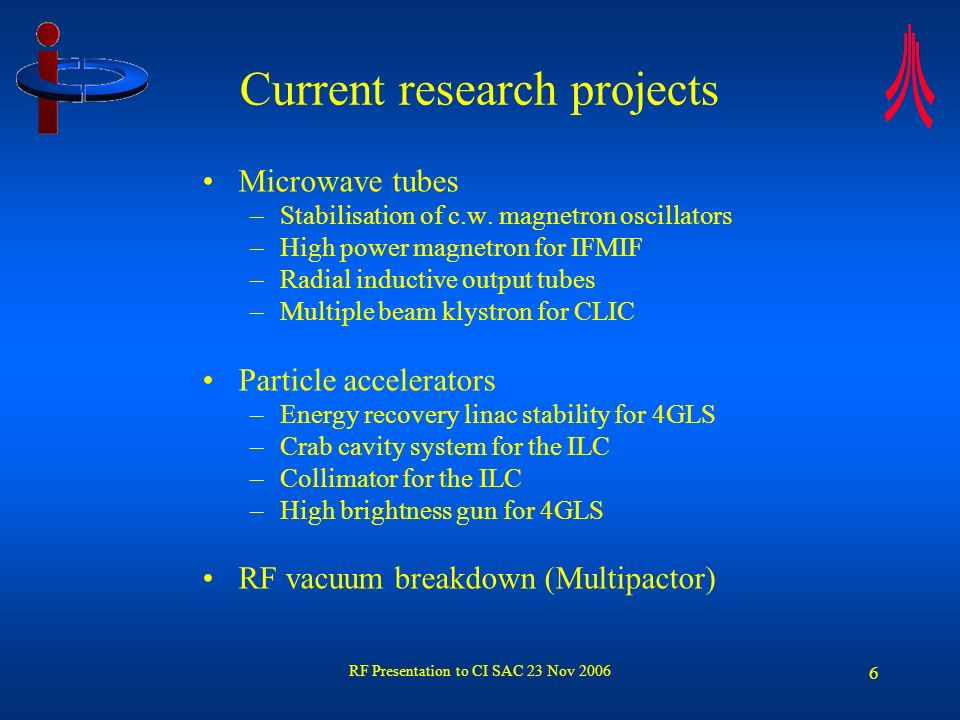 RF Presentation to CI SAC 23 Nov 2006 7 Future research projects Superconducting RF systems Parallel operation of stabilised magnetrons Secondary electron emission theory Cavity technology for the Neutrino Factory