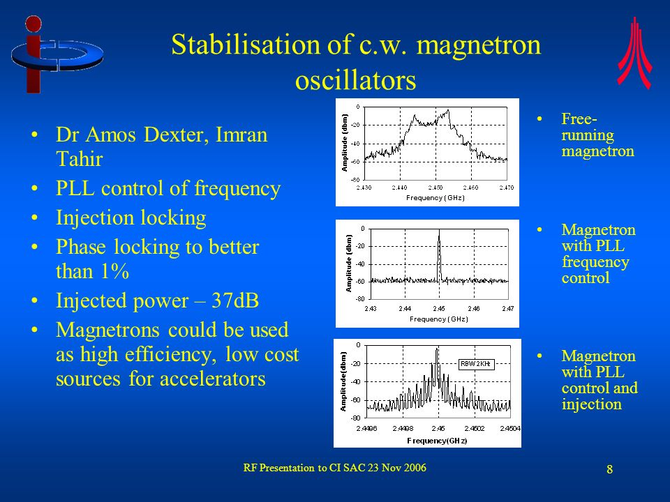 RF Presentation to CI SAC 23 Nov 2006 9 High Power RF Sources for IFMIF Prof Richard Carter, Carl Beard Conceptual design report:1 MW c.w., 175 MHz, 90% efficiency DiacrodeIOTMagnetron Anode voltage 14 kV95 kV60 kV Anode current 103 A58 A20 A Efficiency71%65% (>75% with a multi-element depressed collector 90 % Gain13 dB23 dB> 30 dB Drive power50 kW5 kW< 1 kW CoolingAnodeCollectorAnode and (probably) cathode Electro- magnet NoYes (except the radial IOT)Yes AvailabilityYesWould require 2 - 3 years R&DWould require 4 – 5 years R&D R&D issuesNone Mechanical stability of control grid Multi-element depressed collector design Multi-beam and radial beam designs Cathode choice for long life Development of switched mode power supply Demonstration of simultaneous control of amplitude and phase Stability