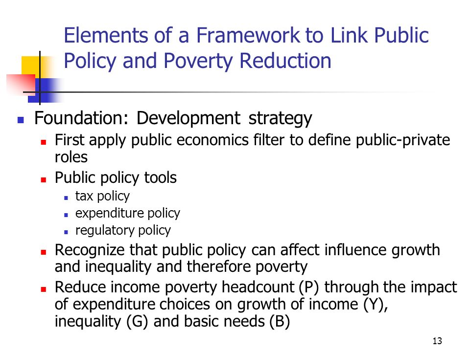 14 Regulatory Framework Tax Policy Expenditure Policy Growth and Inequality GrowthInequality Poverty Public-Private RolesDevelopment Strategy