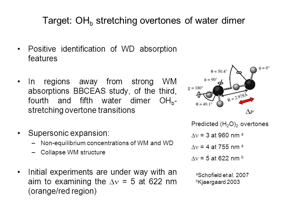 Visible light makes cavity alignment easier than infrared Cavity mirrors already well characterised, and have good reflectivity (next slide) Bright LED, peak emission at 617 nm (nearly gaussian emission spectrum) The = 5 water dimer overtone feature is predicted to be at ~622 nm – between WM lines (see above) Consistent with Cambridges BBCRDS search for 615 nm (and 760 nm) dimer bands Current experiments: Why orange wavelengths.