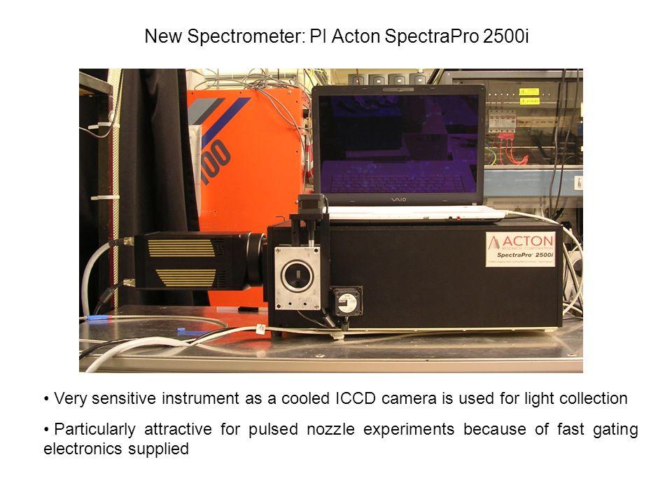 Fibre coupler for new spectrometer Manufacturer supplied fibre f-matcher not ideal for BBCEAS.