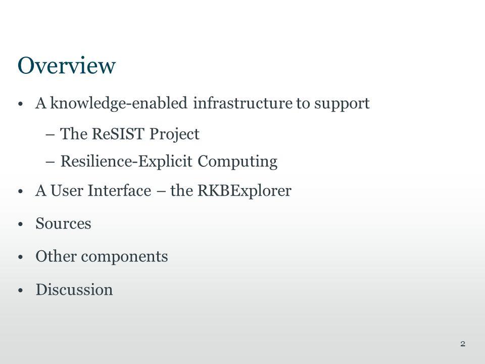 Citeseer, CORDIS, DBLP, Partners, UN LoCode, … 3storeCRS Conversion & Versioning Ontologies, etc,