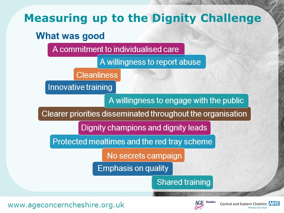 www.ageconcerncheshire.org.uk Measuring up to the Dignity Challenge Where further work needs to take place Robust care management systems The impact of competing priorities Sufficient daily occupation/social contacts The impact of multiple ward moves Discharge policies/seamless services Better mechanisms for capturing the patient voice Empowering older adults to raise their expectations All staff need training which focuses on issues round the care of older adults Dignity in death