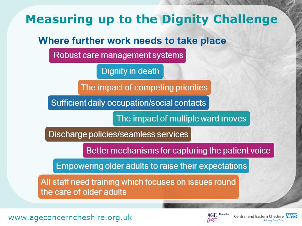 www.ageconcerncheshire.org.uk Recommendations for change Knowledge about patients Personalised care Helping people to express themselves Respect for individuals Focus on the person Getting the basics right the importance of training Building confidence and self-esteem Competing priorities Being involved and having choices customer care service development Information, help and advice