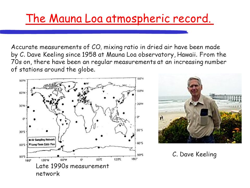 The Mauna Loa atmospheric record.Overall increase in atmospheric CO 2 of~4% per year.