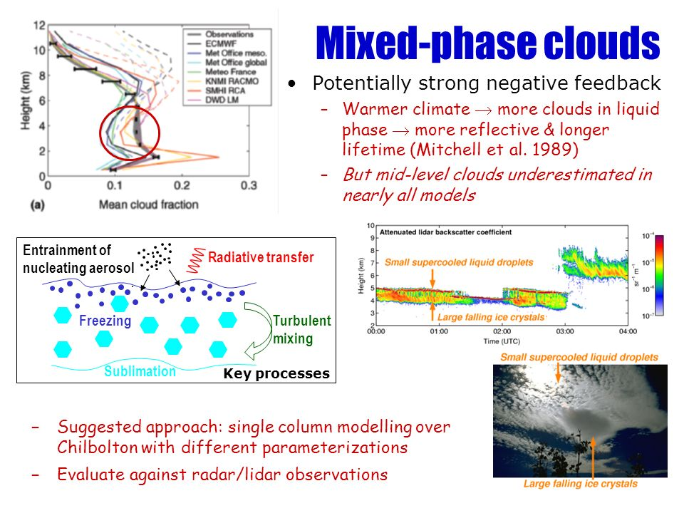 Further activities required Using observations in model development –Climate models in NWP mode (or single column version forced by large-scale tendencies – preferred by Pier Siebesma) –Re-run many times with different physics and compare to single radar/lidar sites (or A-train observations for global runs) –Remove unjustified complexity (e.g.