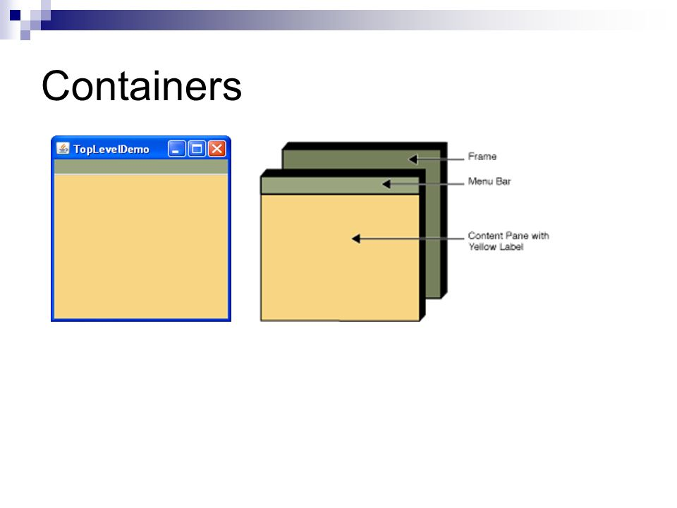 Adding to Containers //Create a panel and add components to it.
