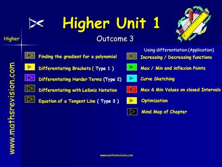 Www.mathsrevision.com Higher Unit 1 www.mathsrevision.com Finding the gradient for a polynomial Differentiating Brackets ( Type 1 ) Differentiating Harder.
