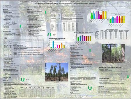 MONITORING POST-TREATMENT EFFECTIVENESS FOR PONDEROSA PINE FORESTS WITHIN THE GREATER FLAGSTAFF FORESTS PARTNERSHIP WILDLAND/URBAN INTERFACE HALL, Patricia.