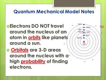 Quantum Mechanical Model Notes  Electrons DO NOT travel around the nucleus of an atom in orbits like planets around a sun.  Orbitals are 3-D areas around.