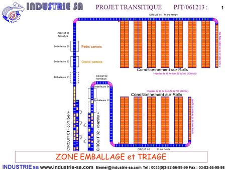 INDUSTRIE sa  Tel : 0033(0)3-82-56-99-99 Fax : 03-82-56-98-98 PROJET TRANSITIQUE PJT/061213 : 1 ZONE EMBALLAGE.