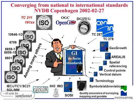 Converging from national to international standards NVDB Copenhagen 2002-02-27 IEC/JTC1/ SC21 SQL/MM TC 287 8859-1 8859-10 8601 SOSI GeoGrowth TC 278 Terminology.