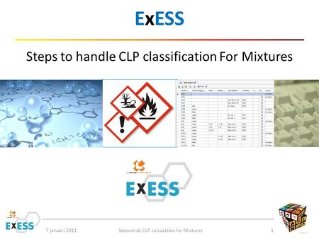 ExESS Steps to handle CLP classification For Mixtures 7 januari 2011Stepwards CLP calculation for Mixtures1.