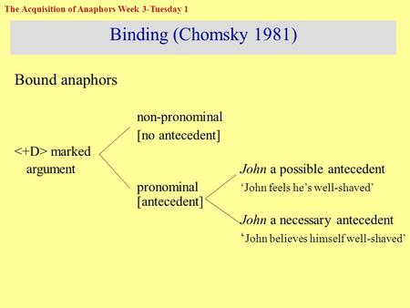 Binding (Chomsky 1981) Bound anaphors non-pronominal [no antecedent] marked argumentJohn a possible antecedent pronominal 'John feels he's well-shaved'