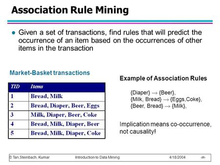 © Tan,Steinbach, Kumar Introduction to Data Mining 4/18/2004 1 Association Rule Mining l Given a set of transactions, find rules that will predict the.