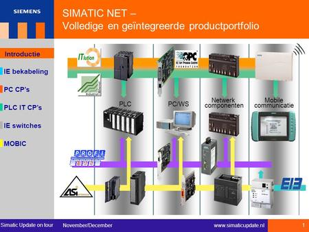 Simatic Update on tour November/December 1 www.simaticupdate.nl IE bekabeling Introductie PC CP's IE switches MOBIC PLC IT CP's SIMATIC NET – Volledige.